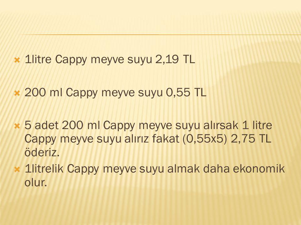  1litre Cappy meyve suyu 2,19 TL  200 ml Cappy meyve suyu 0,55 TL  5 adet 200 ml Cappy meyve suyu alırsak 1 litre Cappy meyve suyu alırız fakat (0,55x5) 2,75 TL öderiz.