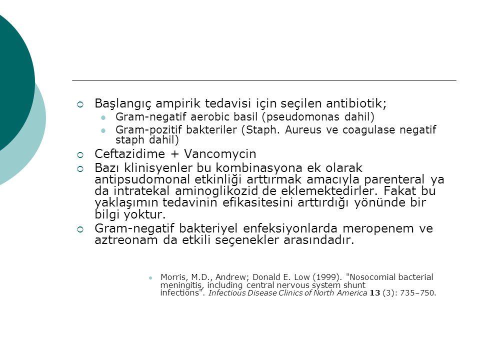  Başlangıç ampirik tedavisi için seçilen antibiotik; Gram-negatif aerobic basil (pseudomonas dahil) Gram-pozitif bakteriler (Staph. Aureus ve coagula