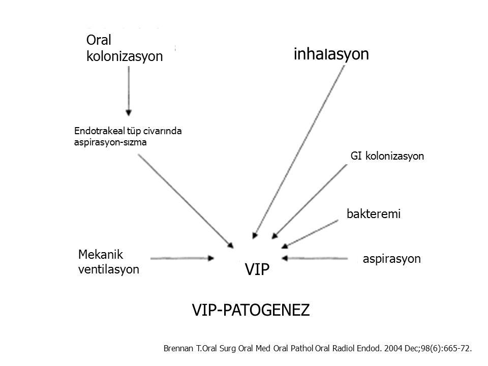 VIP Mekanik ventilasyon Endotrakeal tüp civarında aspirasyon-sızma Oral kolonizasyon inhalasyon GI kolonizasyon bakteremi aspirasyon VIP-PATOGENEZ Bre