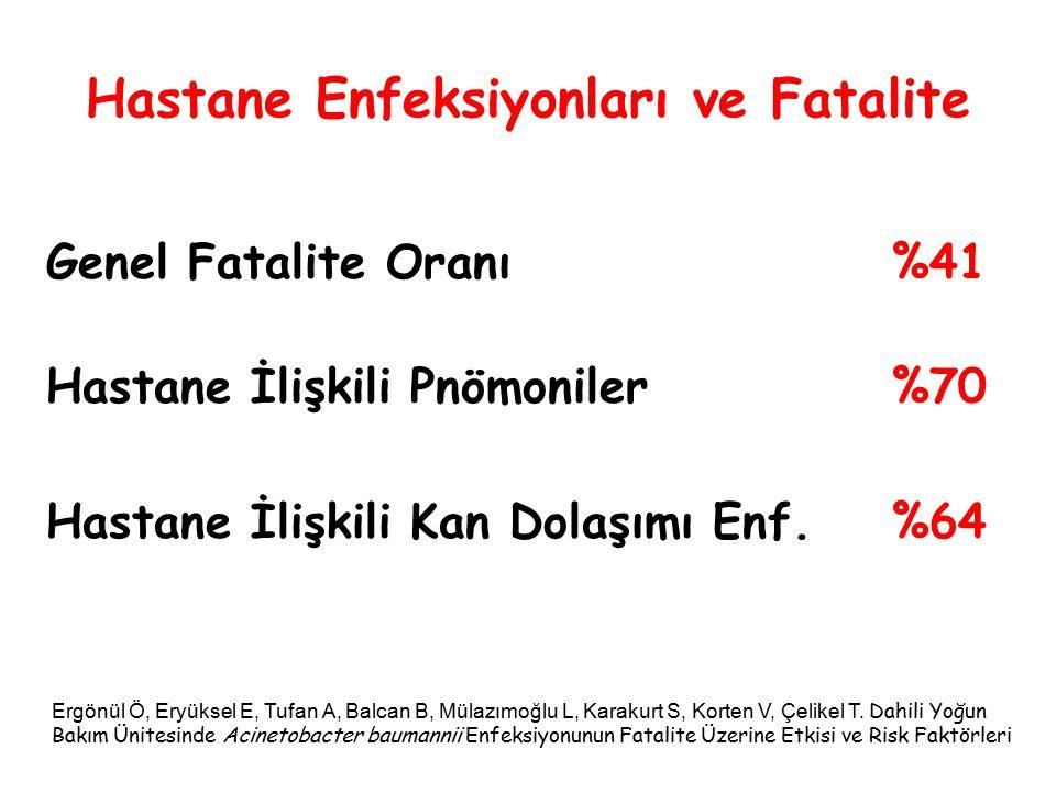 Hastane Enfeksiyonları ve Fatalite Genel Fatalite Oranı%41 Hastane İlişkili Pnömoniler %70 Hastane İlişkili Kan Dolaşımı Enf.%64 Ergönül Ö, Eryüksel E