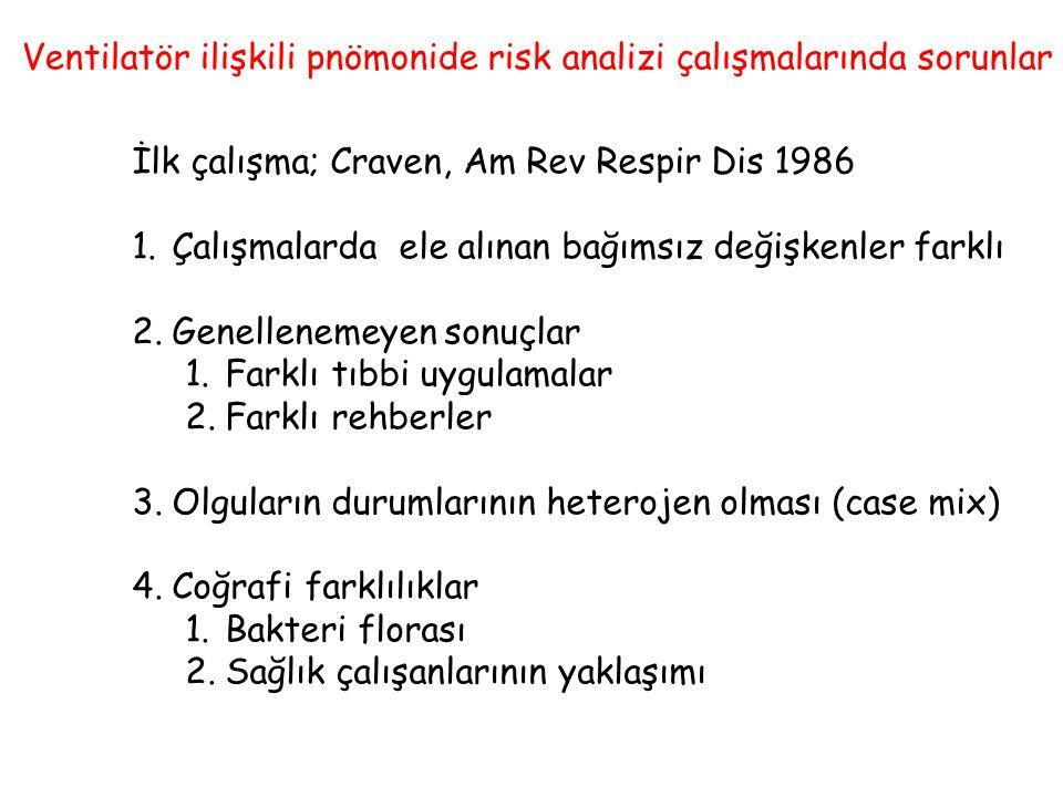 İlk çalışma; Craven, Am Rev Respir Dis 1986 1.Çalışmalarda ele alınan bağımsız değişkenler farklı 2.Genellenemeyen sonuçlar 1.Farklı tıbbi uygulamalar