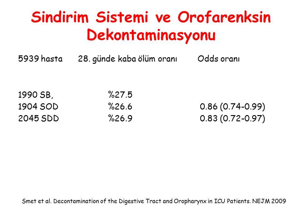 5939 hasta 28. günde kaba ölüm oranıOdds oranı 1990 SB,%27.5 1904 SOD %26.6 0.86 (0.74-0.99) 2045 SDD%26.9 0.83 (0.72-0.97) Smet et al. Decontaminatio
