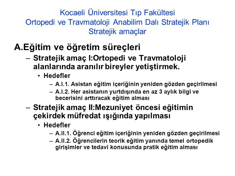 Kocaeli Üniversitesi Tıp Fakültesi Ortopedi ve Travmatoloji Anabilim Dalı Stratejik Planı Stratejik amaçlar A.Eğitim ve öğretim süreçleri –Stratejik a