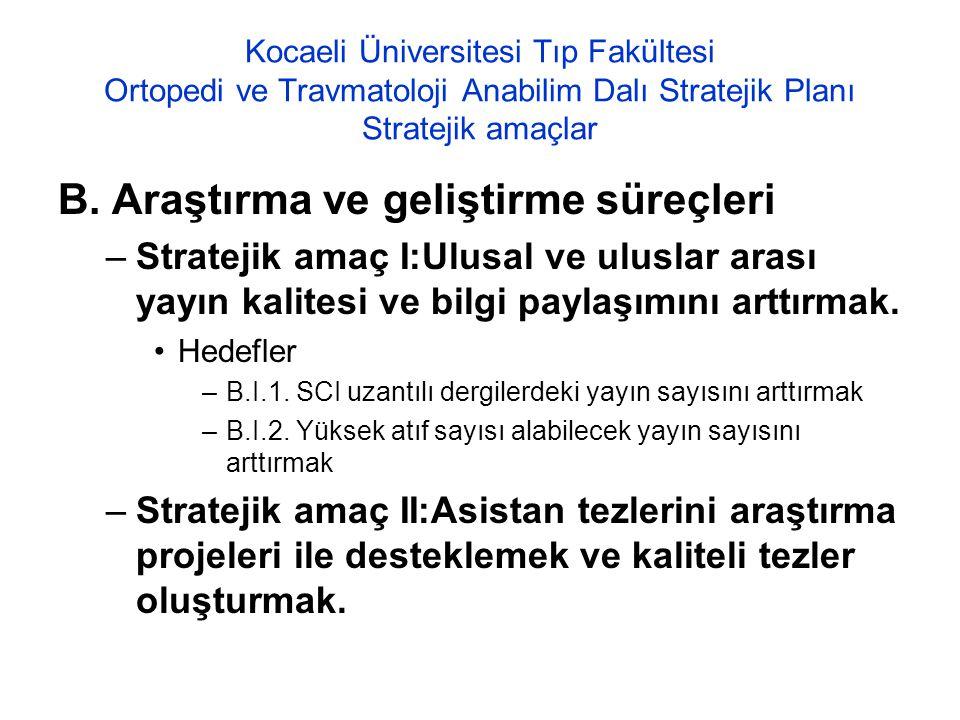 Kocaeli Üniversitesi Tıp Fakültesi Ortopedi ve Travmatoloji Anabilim Dalı Stratejik Planı Stratejik amaçlar B. Araştırma ve geliştirme süreçleri –Stra