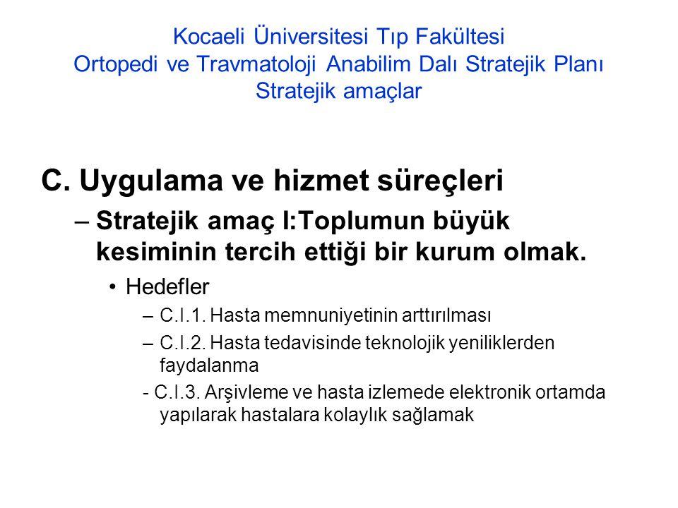 Kocaeli Üniversitesi Tıp Fakültesi Ortopedi ve Travmatoloji Anabilim Dalı Stratejik Planı Stratejik amaçlar C. Uygulama ve hizmet süreçleri –Stratejik