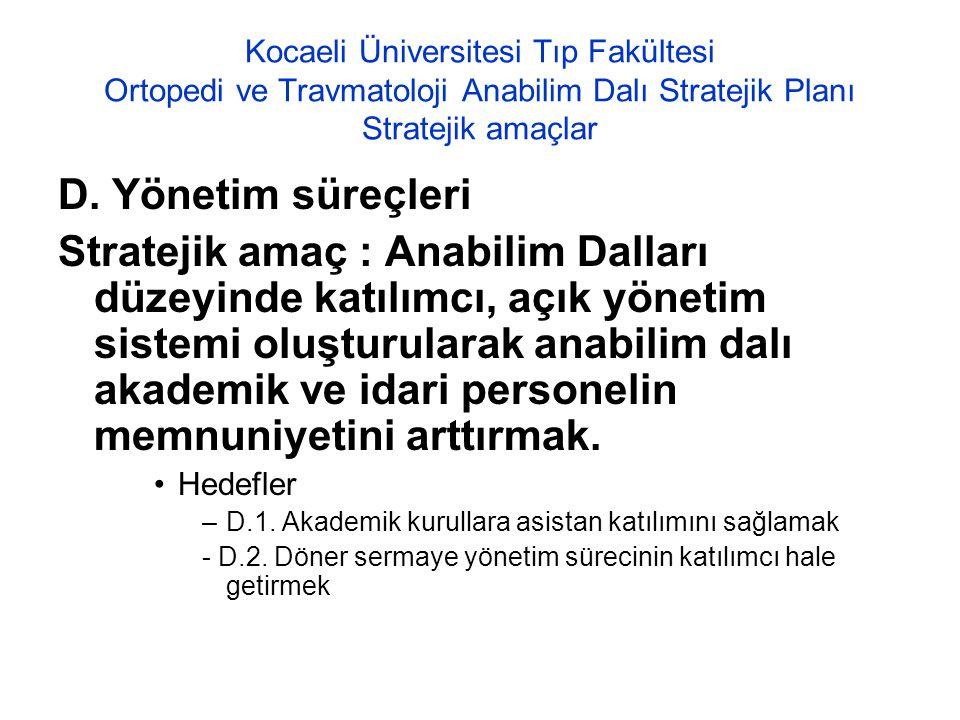 Kocaeli Üniversitesi Tıp Fakültesi Ortopedi ve Travmatoloji Anabilim Dalı Stratejik Planı Stratejik amaçlar D. Yönetim süreçleri Stratejik amaç : Anab