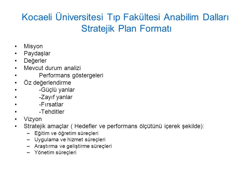 Kocaeli Üniversitesi Tıp Fakültesi Ortopedi ve Travmatoloji Anabilim Dalı Stratejik Planı Stratejik amaçlar C.