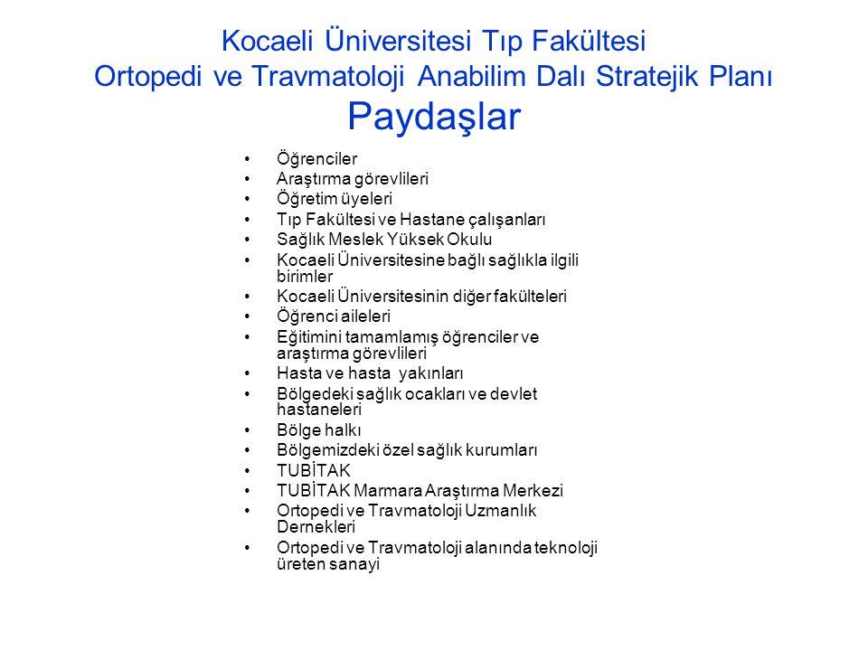 Kocaeli Üniversitesi Tıp Fakültesi Ortopedi ve Travmatoloji Anabilim Dalı Stratejik Planı Stratejik amaçlar D.