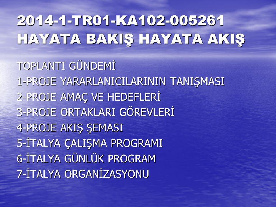 2014-1-TR01-KA102-005261 HAYATA BAKIŞ HAYATA AKIŞ TOPLANTI GÜNDEMİ 1-PROJE YARARLANICILARININ TANIŞMASI 2-PROJE AMAÇ VE HEDEFLERİ 3-PROJE ORTAKLARI GÖREVLERİ 4-PROJE AKIŞ ŞEMASI 5-İTALYA ÇALIŞMA PROGRAMI 6-İTALYA GÜNLÜK PROGRAM 7-İTALYA ORGANİZASYONU