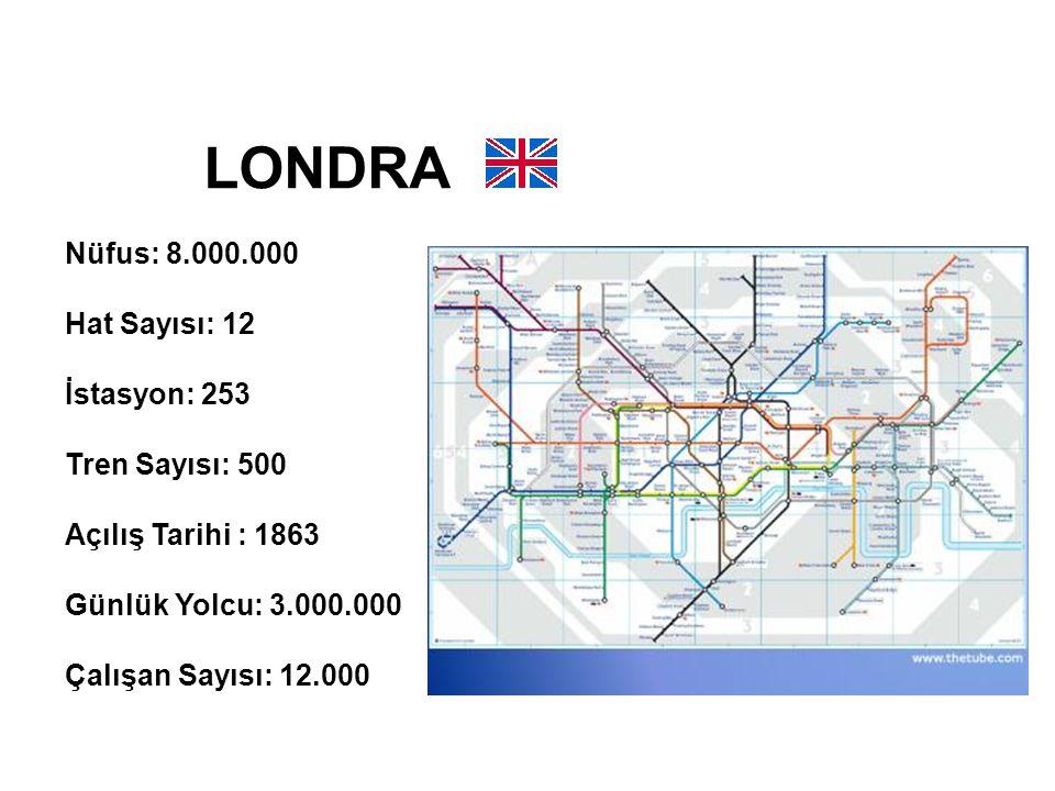 LONDRA Nüfus: 8.000.000 Hat Sayısı: 12 İstasyon: 253 Tren Sayısı: 500 Açılış Tarihi : 1863 Günlük Yolcu: 3.000.000 Çalışan Sayısı: 12.000