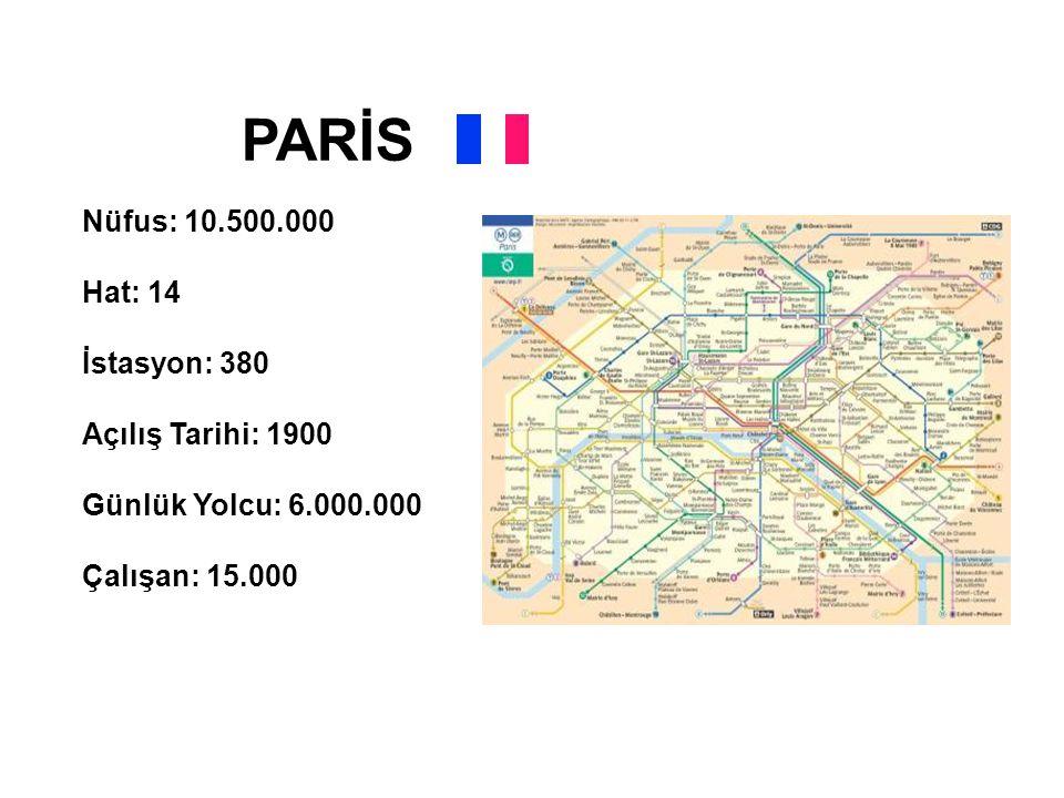 PARİS Nüfus: 10.500.000 Hat: 14 İstasyon: 380 Açılış Tarihi: 1900 Günlük Yolcu: 6.000.000 Çalışan: 15.000