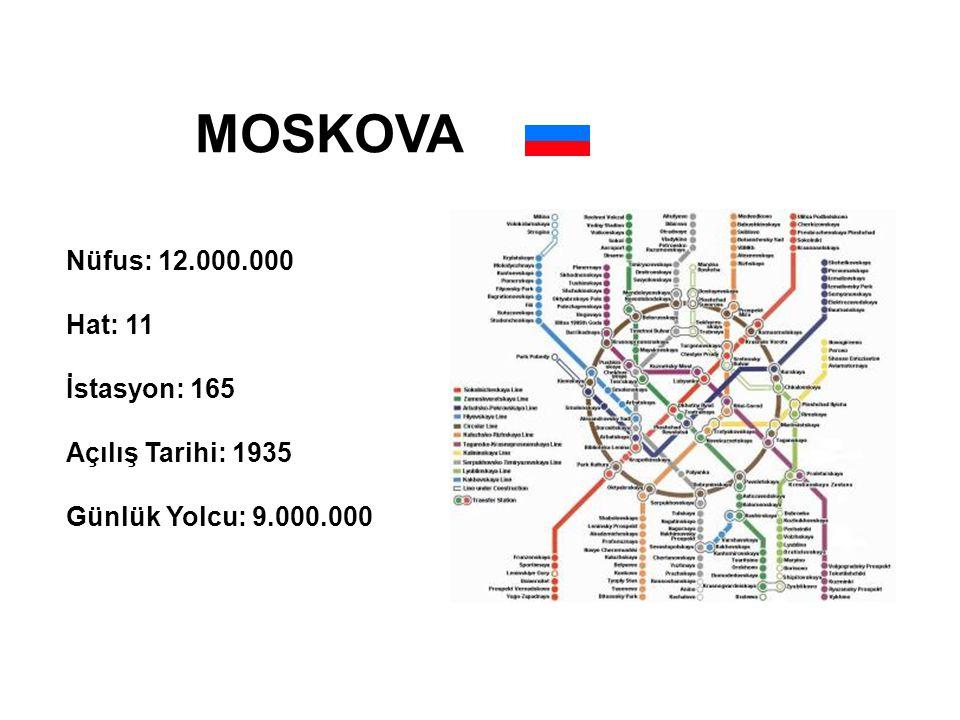 MOSKOVA Nüfus: 12.000.000 Hat: 11 İstasyon: 165 Açılış Tarihi: 1935 Günlük Yolcu: 9.000.000