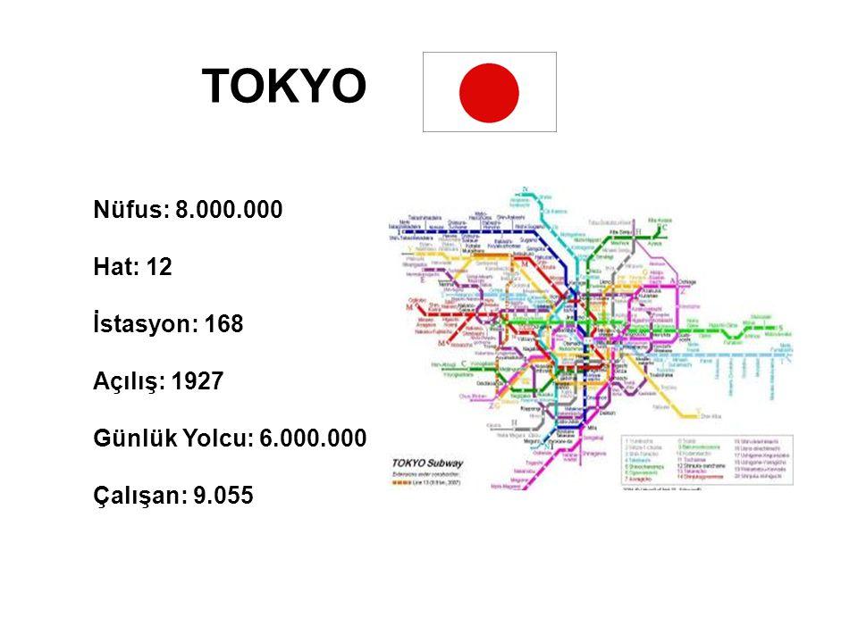 TOKYO Nüfus: 8.000.000 Hat: 12 İstasyon: 168 Açılış: 1927 Günlük Yolcu: 6.000.000 Çalışan: 9.055