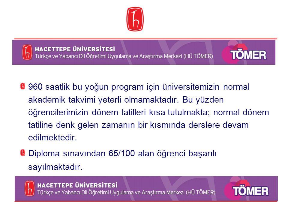 960 saatlik bu yoğun program için üniversitemizin normal akademik takvimi yeterli olmamaktadır. Bu yüzden öğrencilerimizin dönem tatilleri kısa tutulm