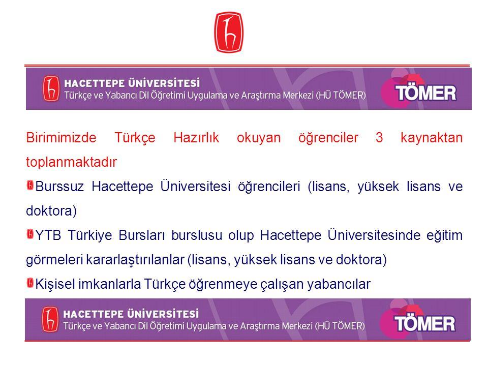 Birimimizde Türkçe Hazırlık okuyan öğrenciler 3 kaynaktan toplanmaktadır Burssuz Hacettepe Üniversitesi öğrencileri (lisans, yüksek lisans ve doktora)
