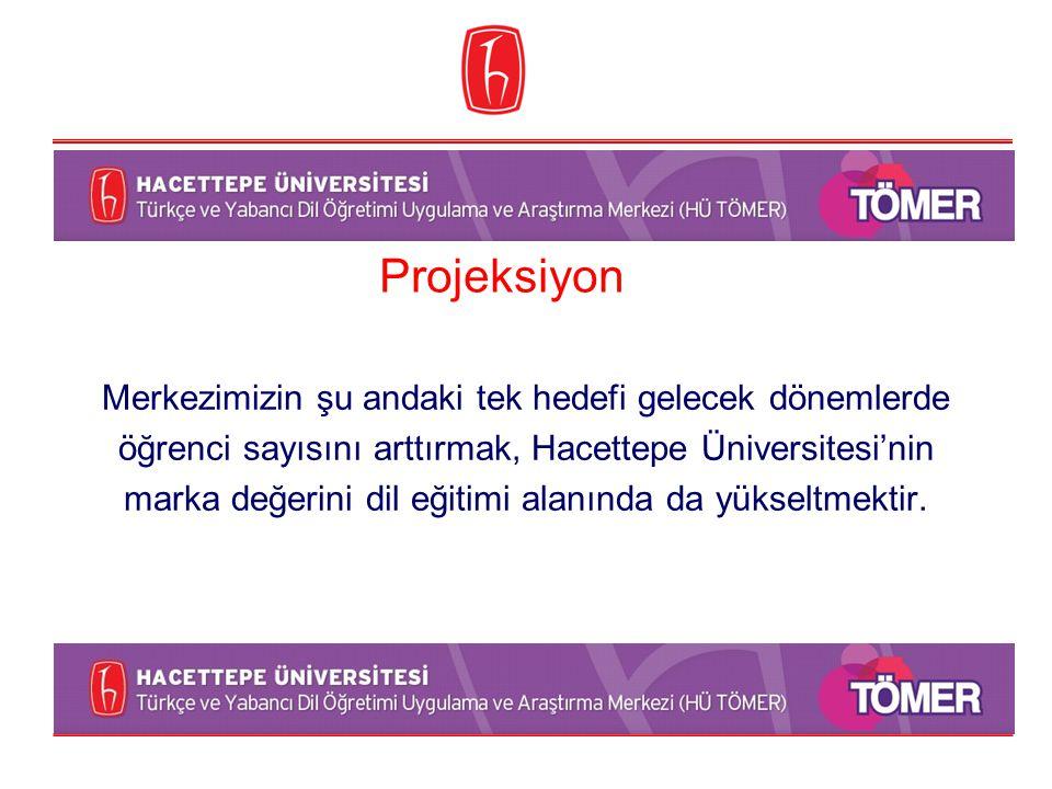 Projeksiyon Merkezimizin şu andaki tek hedefi gelecek dönemlerde öğrenci sayısını arttırmak, Hacettepe Üniversitesi'nin marka değerini dil eğitimi ala