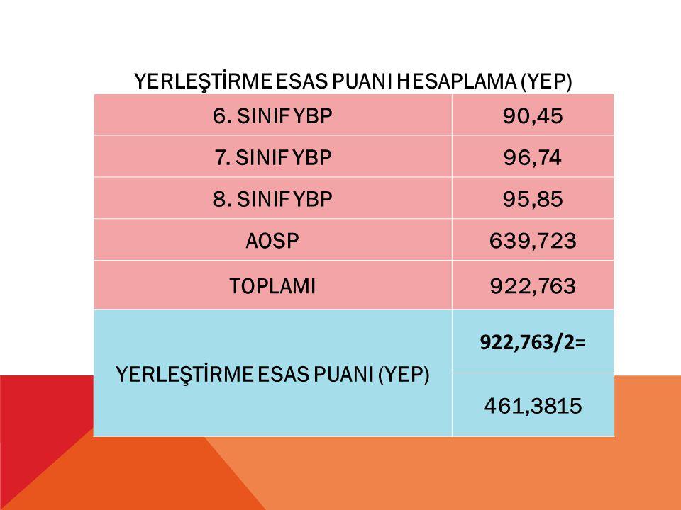 YERLEŞTİRME ESAS PUANI HESAPLAMA (YEP) 6.SINIF YBP90,45 7.