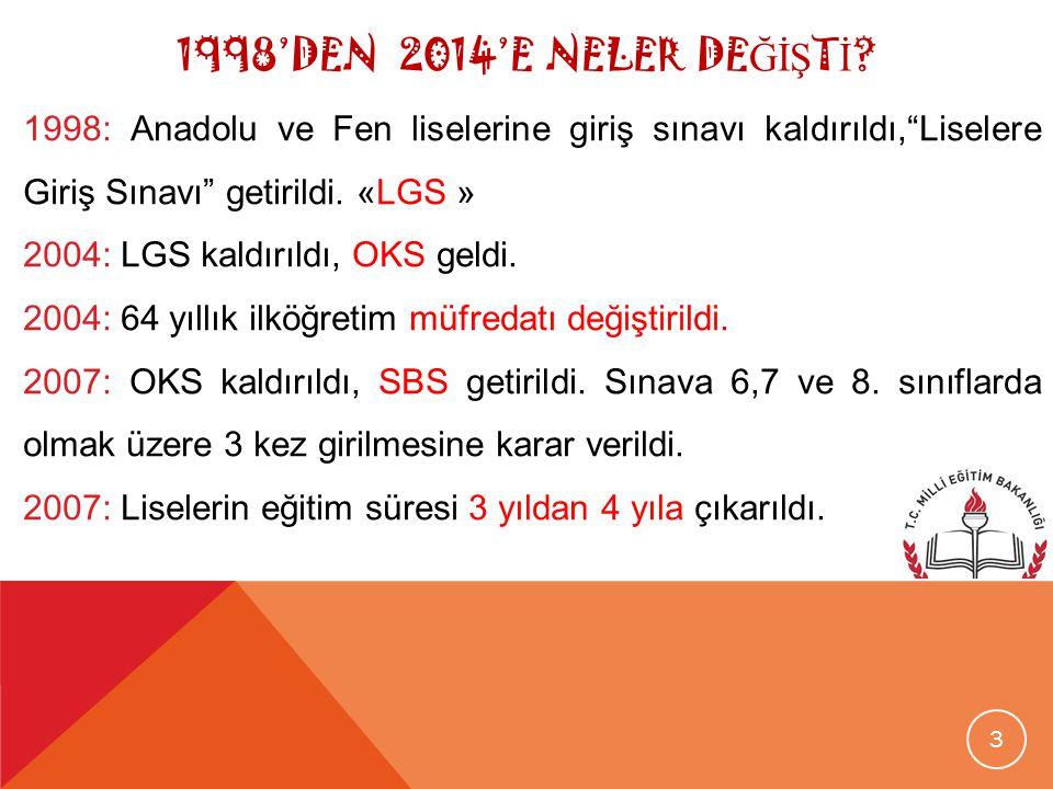 1998'DEN 2014'E NELER DE ĞİŞ T İ .