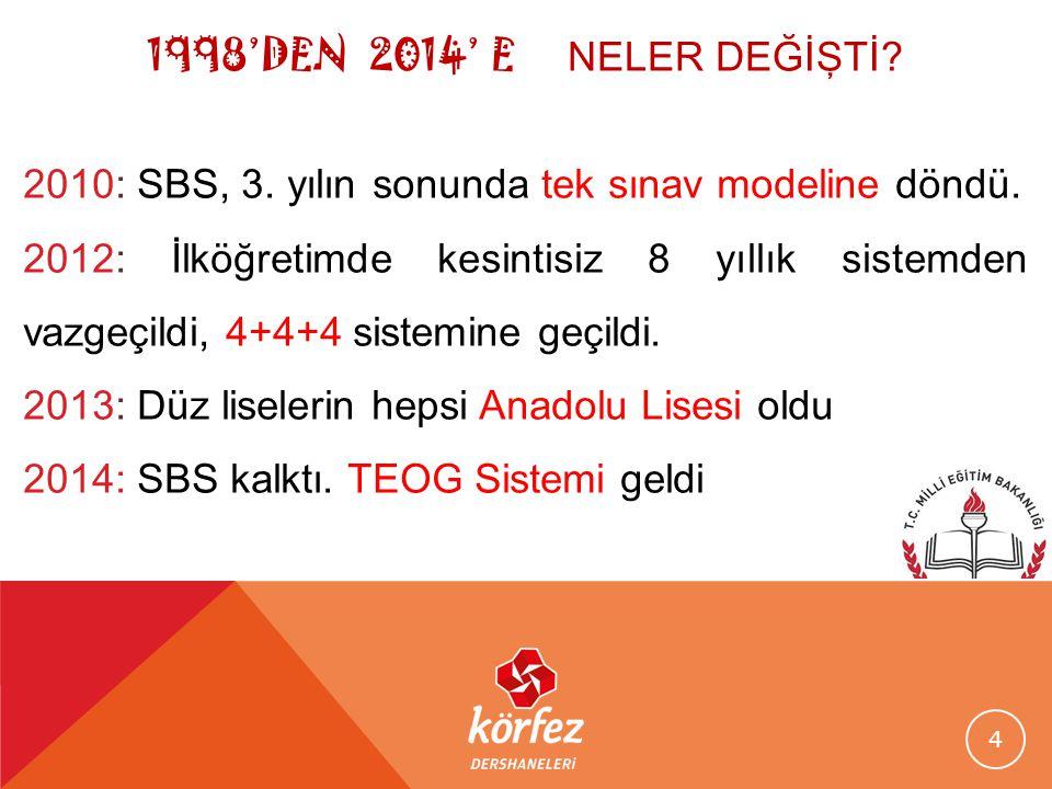 2010: SBS, 3. yılın sonunda tek sınav modeline döndü. 2012: İlköğretimde kesintisiz 8 yıllık sistemden vazgeçildi, 4+4+4 sistemine geçildi. 2013: Düz