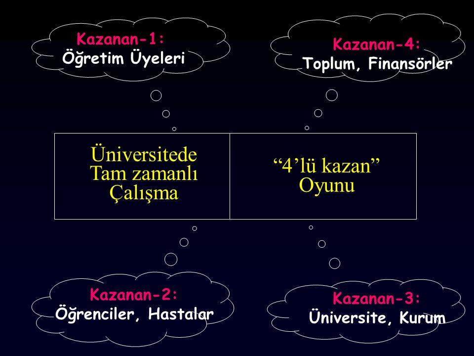 Üniversitede Tam zamanlı Çalışma Kazanan-1: Öğretim Üyeleri Kazanan-4: Toplum, Finansörler Kazanan-2: Öğrenciler, Hastalar Kazanan-3: Üniversite, Kuru