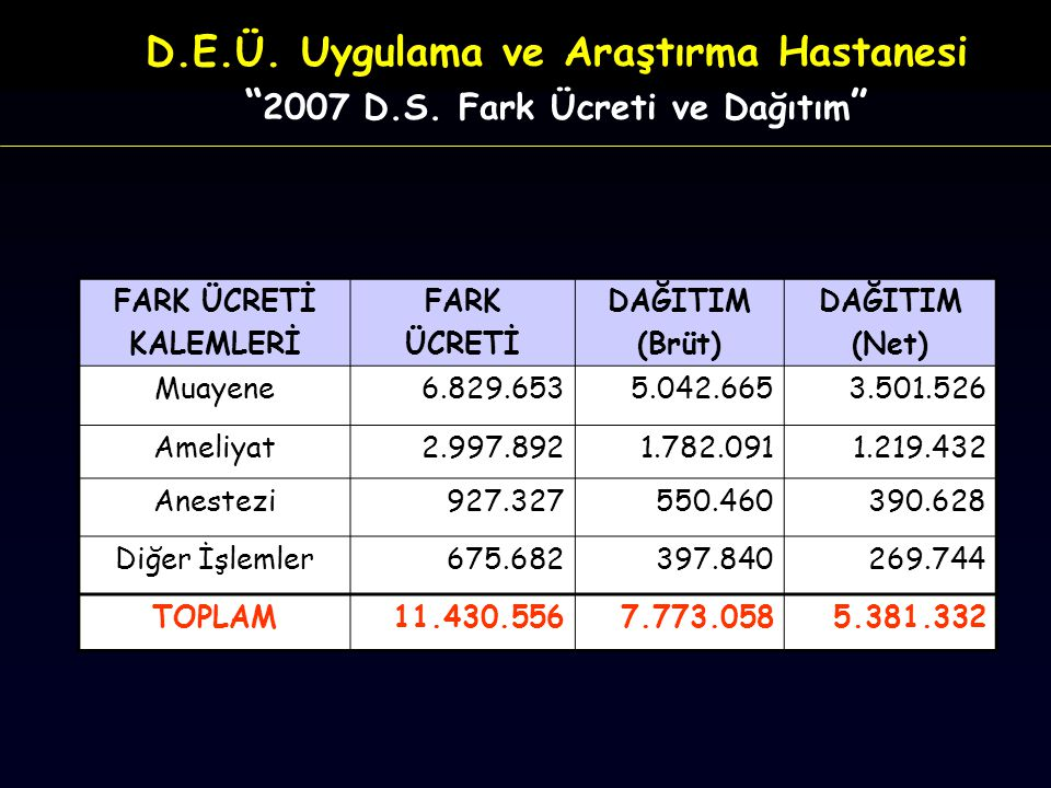 ÖĞRETİM ÜYESİ Prof.Dr.Doç. Dr.Yrd. Doç. Dr.