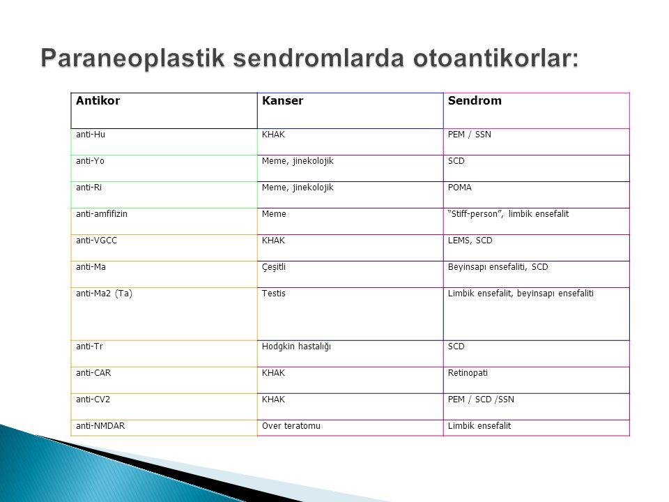 Antikor Kanser Sendrom anti-Hu KHAK PEM / SSN anti-Yo Meme, jinekolojikSCD anti-Ri Meme, jinekolojik POMA anti-amfifizin Meme Stiff-person , limbik ensefalit anti-VGCC KHAK LEMS, SCD anti-Ma ÇeşitliBeyinsapı ensefaliti, SCD anti-Ma2 (Ta) Testis Limbik ensefalit, beyinsapı ensefaliti anti-Tr Hodgkin hastalığı SCD anti-CAR KHAKRetinopati anti-CV2 KHAK PEM / SCD /SSN anti-NMDAR Over teratomu Limbik ensefalit