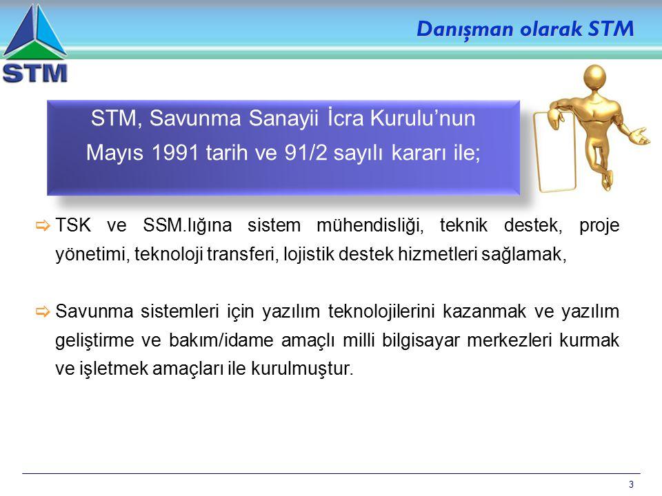 3 Danışman olarak STM  TSK ve SSM.lığına sistem mühendisliği, teknik destek, proje yönetimi, teknoloji transferi, lojistik destek hizmetleri sağlamak