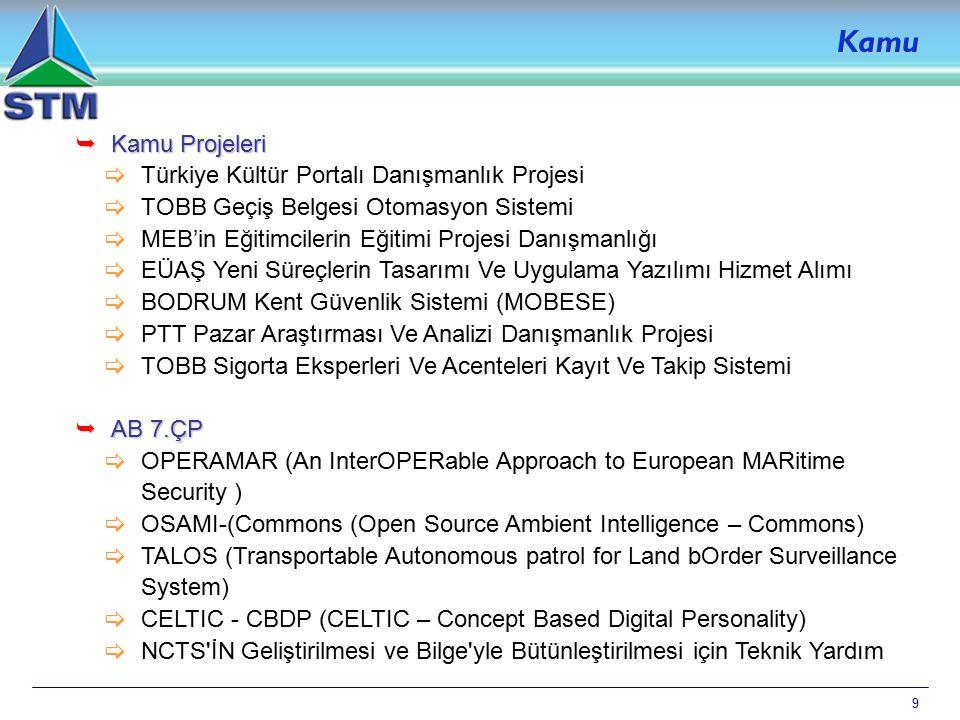 9 Kamu  Kamu Projeleri  Türkiye Kültür Portalı Danışmanlık Projesi  TOBB Geçiş Belgesi Otomasyon Sistemi  MEB'in Eğitimcilerin Eğitimi Projesi Dan