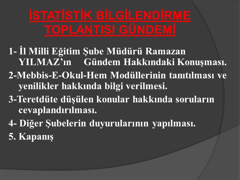İSTATİSTİK BİLGİLENDİRME TOPLANTISI GÜNDEMİ 1- İl Milli Eğitim Şube Müdürü Ramazan YILMAZ'ın Gündem Hakkındaki Konuşması.