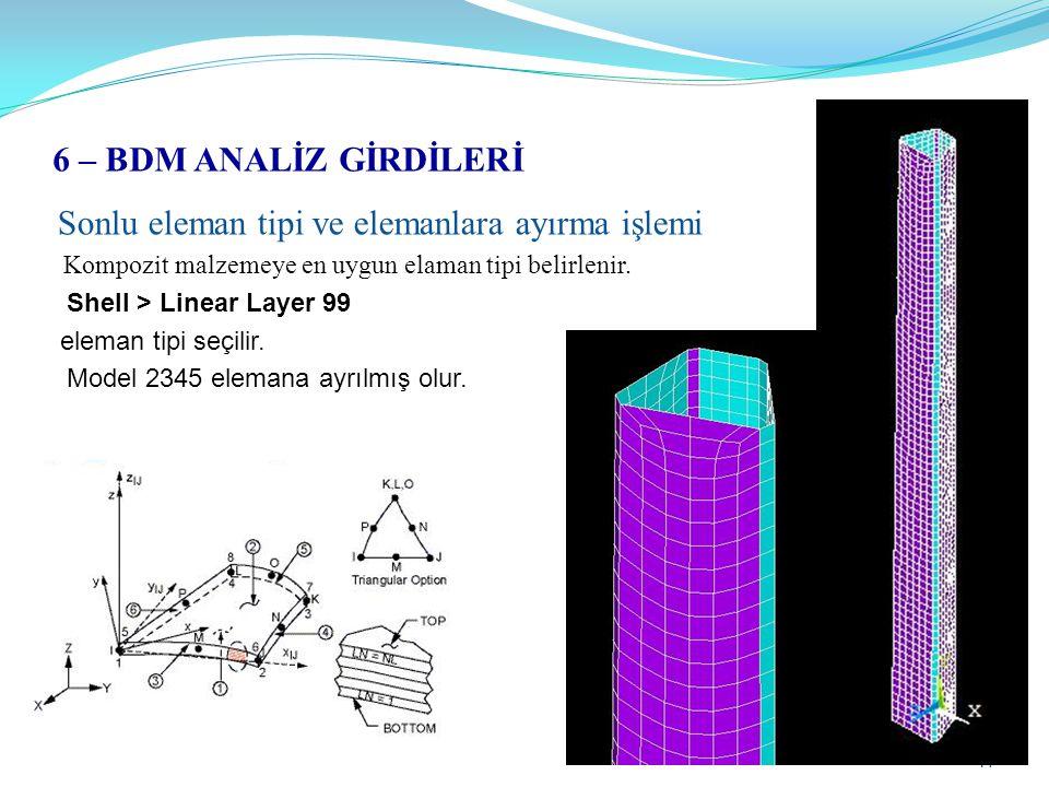 17 6 – BDM ANALİZ GİRDİLERİ Sonlu eleman tipi ve elemanlara ayırma işlemi Kompozit malzemeye en uygun elaman tipi belirlenir. Shell > Linear Layer 99