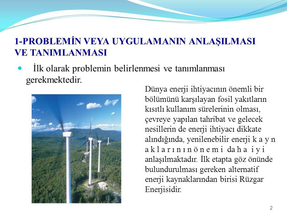 2 1-PROBLEMİN VEYA UYGULAMANIN ANLAŞILMASI VE TANIMLANMASI İlk olarak problemin belirlenmesi ve tanımlanması gerekmektedir. Dünya enerji ihtiyacının ö