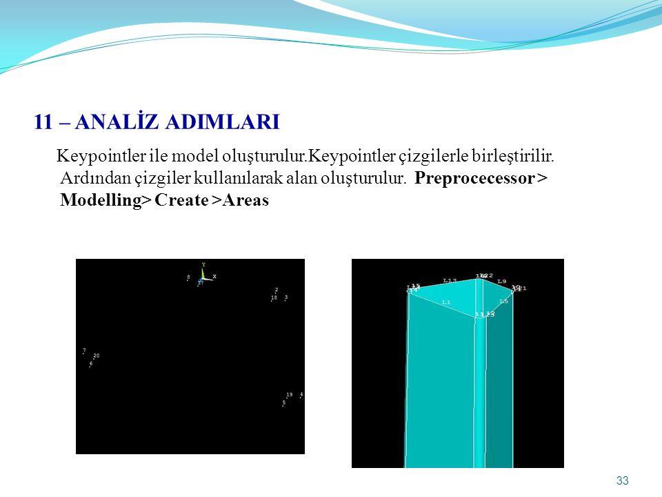 33 11 – ANALİZ ADIMLARI Keypointler ile model oluşturulur.Keypointler çizgilerle birleştirilir. Ardından çizgiler kullanılarak alan oluşturulur. Prepr