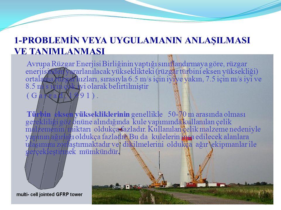 4 1-PROBLEMİN VEYA UYGULAMANIN ANLAŞILMASI VE TANIMLANMASI Avrupa Rüzgar Enerjisi Birliğinin yaptığı sınıflandırmaya göre, rüzgar enerjisinden yararlanılacak yükseklikteki (rüzgar türbini eksen yüksekliği) ortalama rüzgar hızları, sırasıyla 6.5 m/s için iyiye yakın, 7.5 için m/s iyi ve 8.5 m/s için çok iyi olarak belirtilmiştir ( G a r r a d, 1 9 9 1 ).