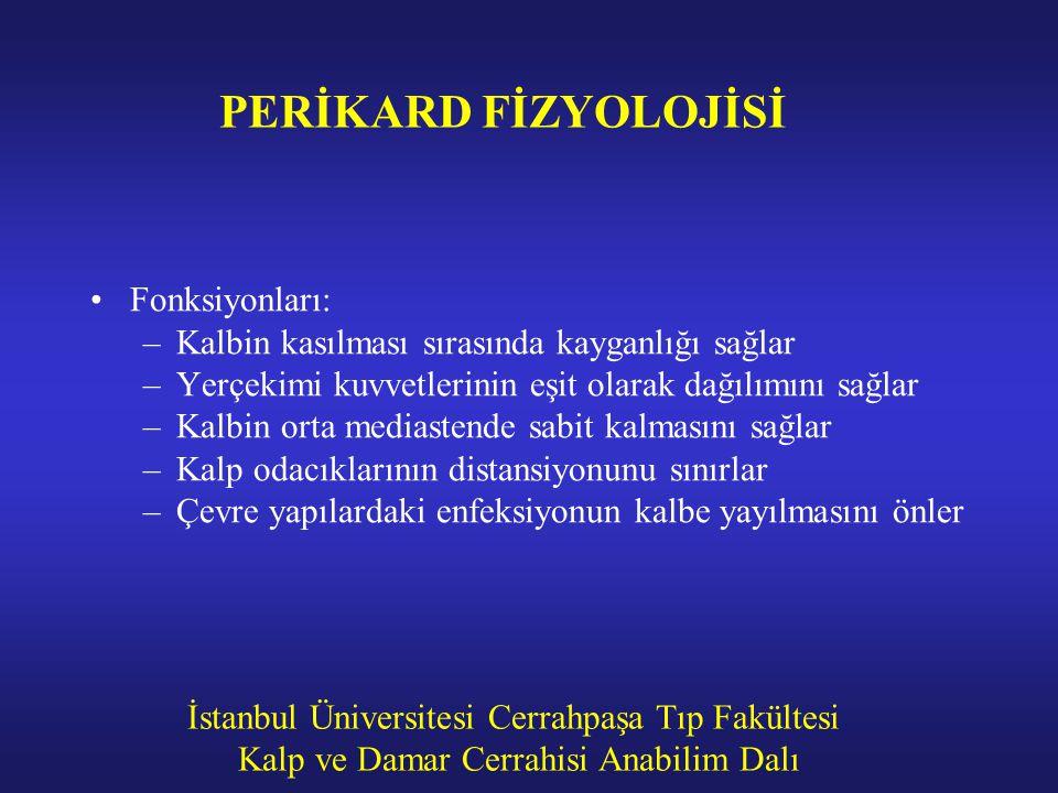 İstanbul Üniversitesi Cerrahpaşa Tıp Fakültesi Kalp ve Damar Cerrahisi Anabilim Dalı PERİKARD FİZYOLOJİSİ Fonksiyonları: –Kalbin kasılması sırasında k