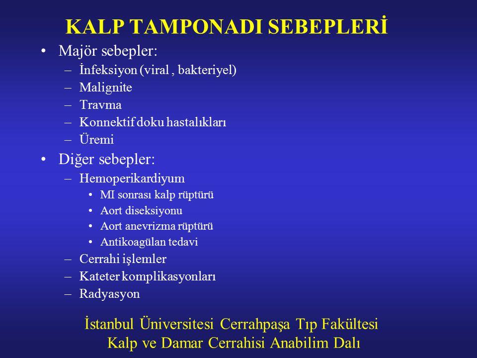 İstanbul Üniversitesi Cerrahpaşa Tıp Fakültesi Kalp ve Damar Cerrahisi Anabilim Dalı KALP TAMPONADI SEBEPLERİ Majör sebepler: –İnfeksiyon (viral, bakt