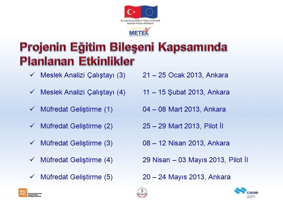 Meslek Analizi Çalıştayı (3)21 – 25 Ocak 2013, Ankara Meslek Analizi Çalıştayı (4) 11 – 15 Şubat 2013, Ankara Müfredat Geliştirme (1) 04 – 08 Mart 201