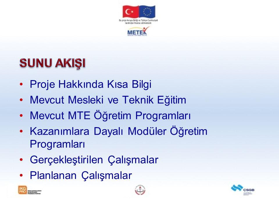 Türkiye'de Mesleki ve Teknik Eğitimin Kalitesinin Geliştirilmesi Projesi (METEK)metek.meb.gov.tr Improving the Quality of Vocational Education and Training in Turkey (IQVET)