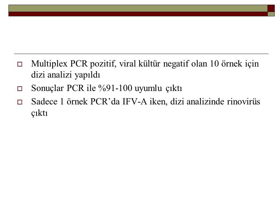 Multiplex PCR pozitif, viral kültür negatif olan 10 örnek için dizi analizi yapıldı  Sonuçlar PCR ile %91-100 uyumlu çıktı  Sadece 1 örnek PCR'da
