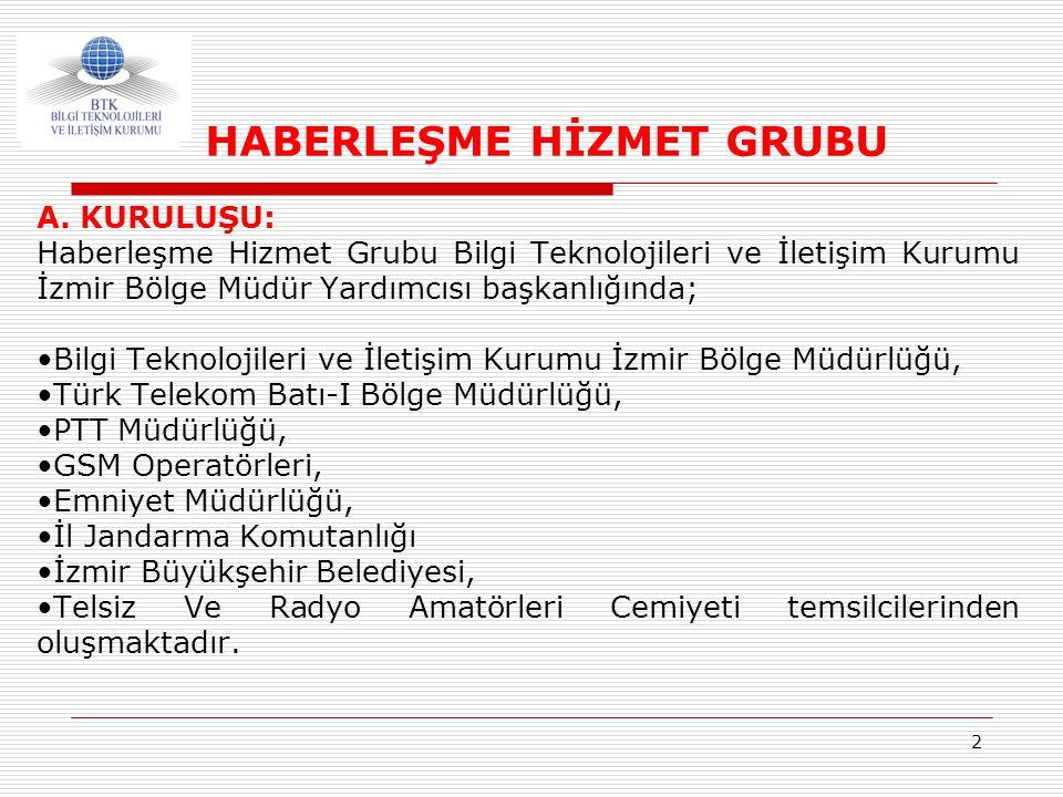 2 HABERLEŞME HİZMET GRUBU A. KURULUŞU: Haberleşme Hizmet Grubu Bilgi Teknolojileri ve İletişim Kurumu İzmir Bölge Müdür Yardımcısı başkanlığında; Bilg