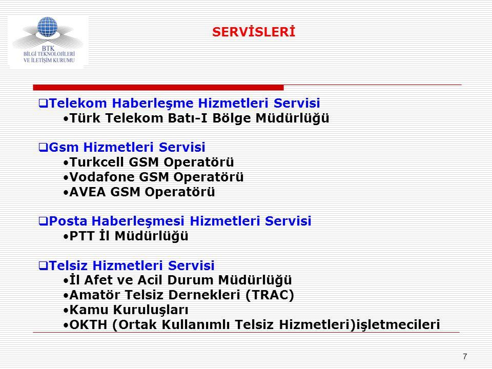 7  Telekom Haberleşme Hizmetleri Servisi Türk Telekom Batı-I Bölge Müdürlüğü  Gsm Hizmetleri Servisi Turkcell GSM Operatörü Vodafone GSM Operatörü A