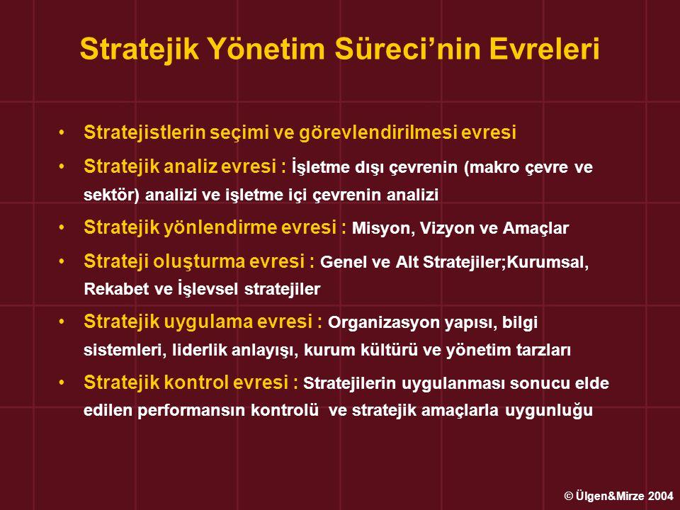 Stratejik Yönetim Süreci'nin Evreleri Stratejistlerin seçimi ve görevlendirilmesi evresi Stratejik analiz evresi : İşletme dışı çevrenin (makro çevre