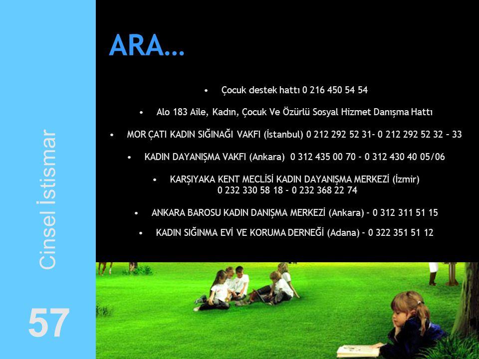 ARA… Çocuk destek hattı 0 216 450 54 54 Alo 183 Aile, Kadın, Çocuk Ve Özürlü Sosyal Hizmet Danışma Hattı MOR ÇATI KADIN SIĞINAĞI VAKFI (İstanbul) 0 21