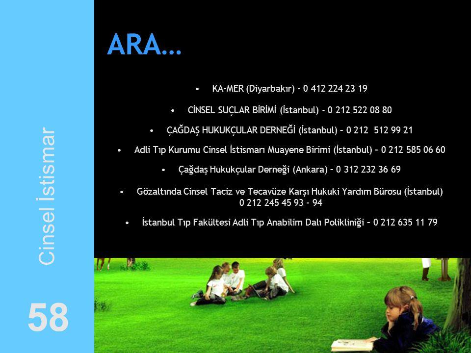 ARA… KA-MER (Diyarbakır) - 0 412 224 23 19 CİNSEL SUÇLAR BİRİMİ (İstanbul) - 0 212 522 08 80 ÇAĞDAŞ HUKUKÇULAR DERNEĞİ (İstanbul) – 0 212 512 99 21 Ad