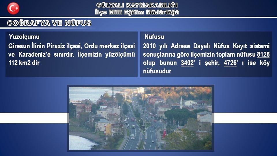 Giresun İlinin Piraziz ilçesi, Ordu merkez ilçesi ve Karadeniz'e sınırdır.