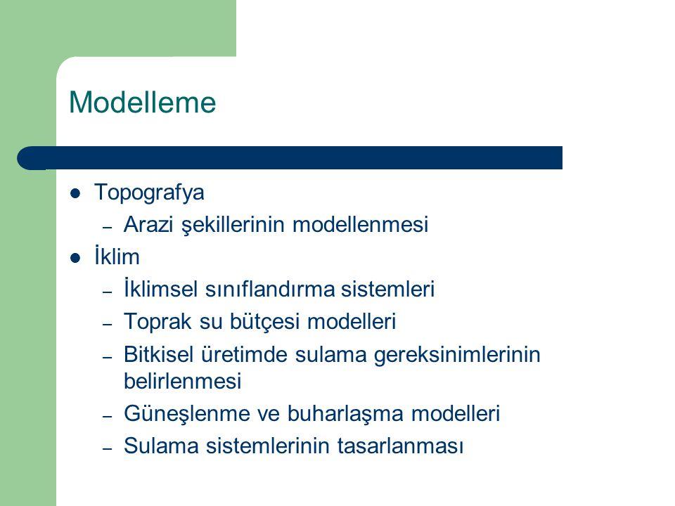 Topografya – Arazi şekillerinin modellenmesi İklim – İklimsel sınıflandırma sistemleri – Toprak su bütçesi modelleri – Bitkisel üretimde sulama gereksinimlerinin belirlenmesi – Güneşlenme ve buharlaşma modelleri – Sulama sistemlerinin tasarlanması Modelleme