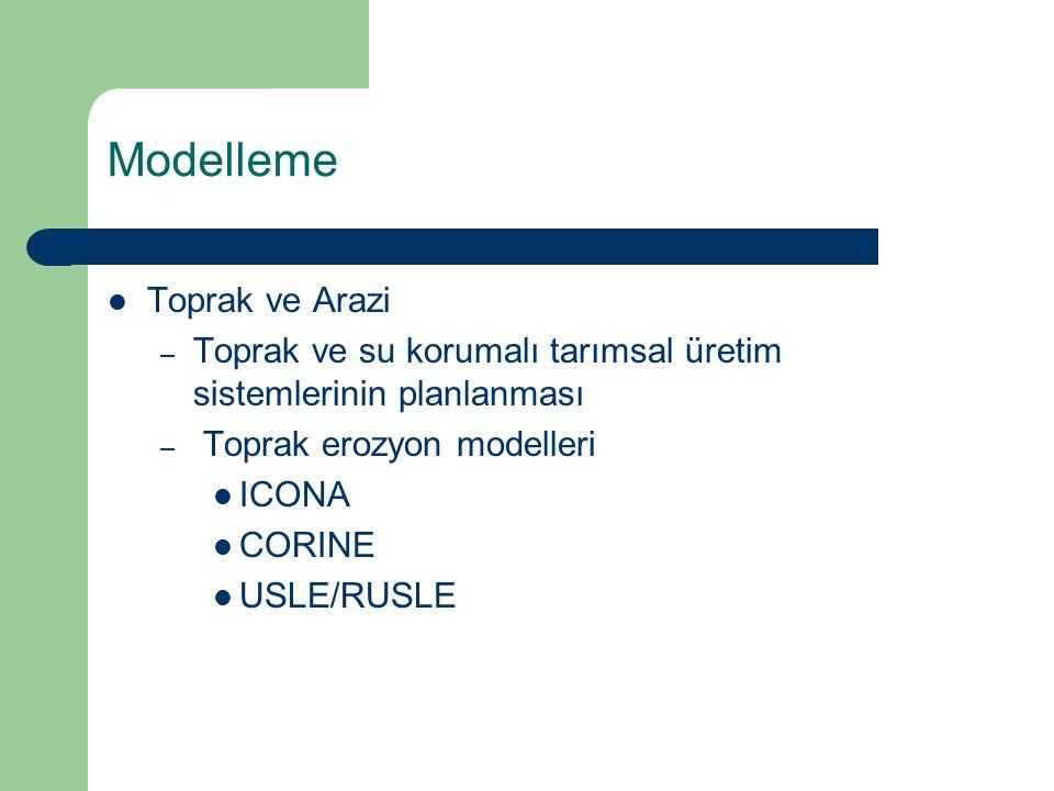 Toprak ve Arazi – Toprak ve su korumalı tarımsal üretim sistemlerinin planlanması – Toprak erozyon modelleri ICONA CORINE USLE/RUSLE Modelleme