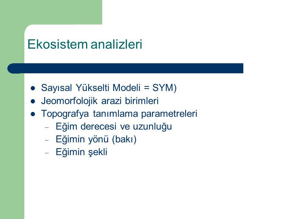 Ekosistem analizleri Sayısal Yükselti Modeli = SYM) Jeomorfolojik arazi birimleri Topografya tanımlama parametreleri  Eğim derecesi ve uzunluğu  Eği