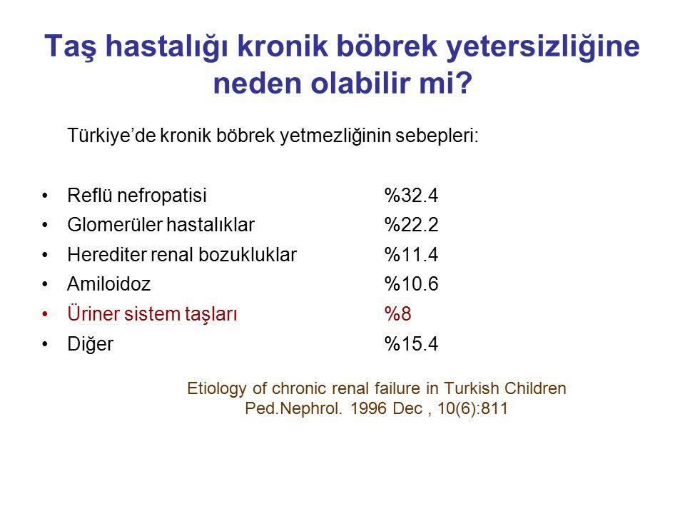 Taş hastalığı kronik böbrek yetersizliğine neden olabilir mi? Türkiye'de kronik böbrek yetmezliğinin sebepleri: Reflü nefropatisi %32.4 Glomerüler has