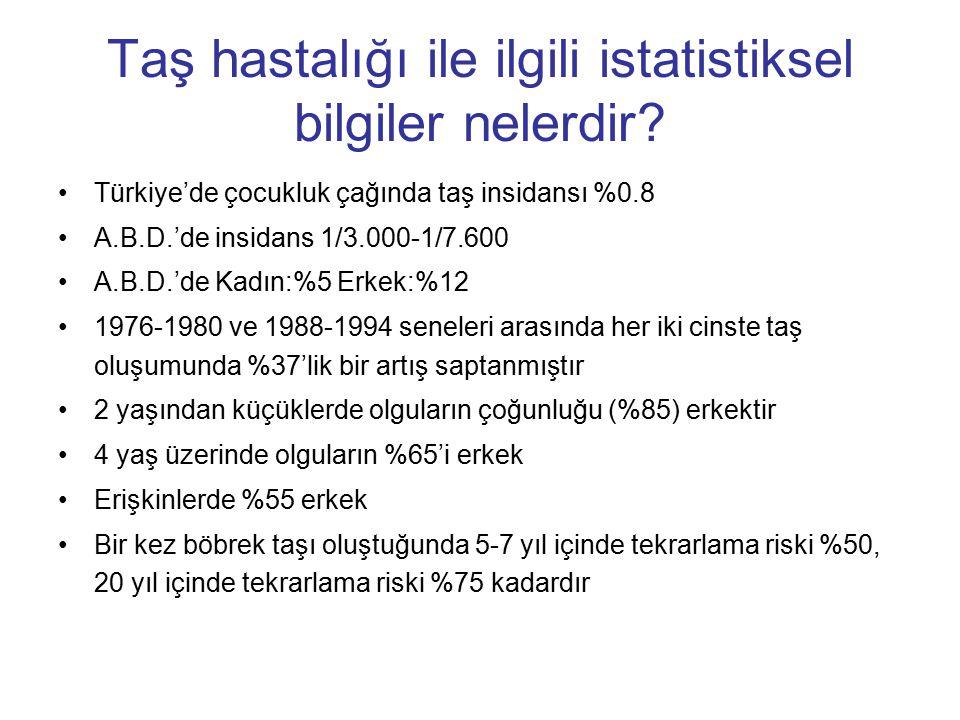 Taş hastalığı ile ilgili istatistiksel bilgiler nelerdir? Türkiye'de çocukluk çağında taş insidansı %0.8 A.B.D.'de insidans 1/3.000-1/7.600 A.B.D.'de