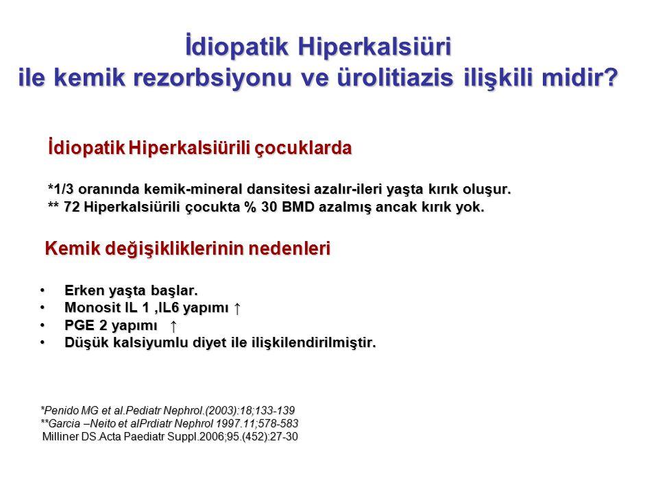 İdiopatik Hiperkalsiüri ile kemik rezorbsiyonu ve ürolitiazis ilişkili midir? İdiopatik Hiperkalsiürili çocuklarda İdiopatik Hiperkalsiürili çocuklard